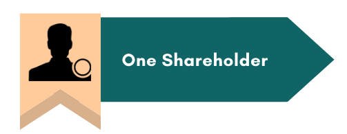 One Shareholder